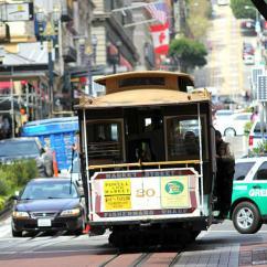 San Francisco Cable Car Photo Safari